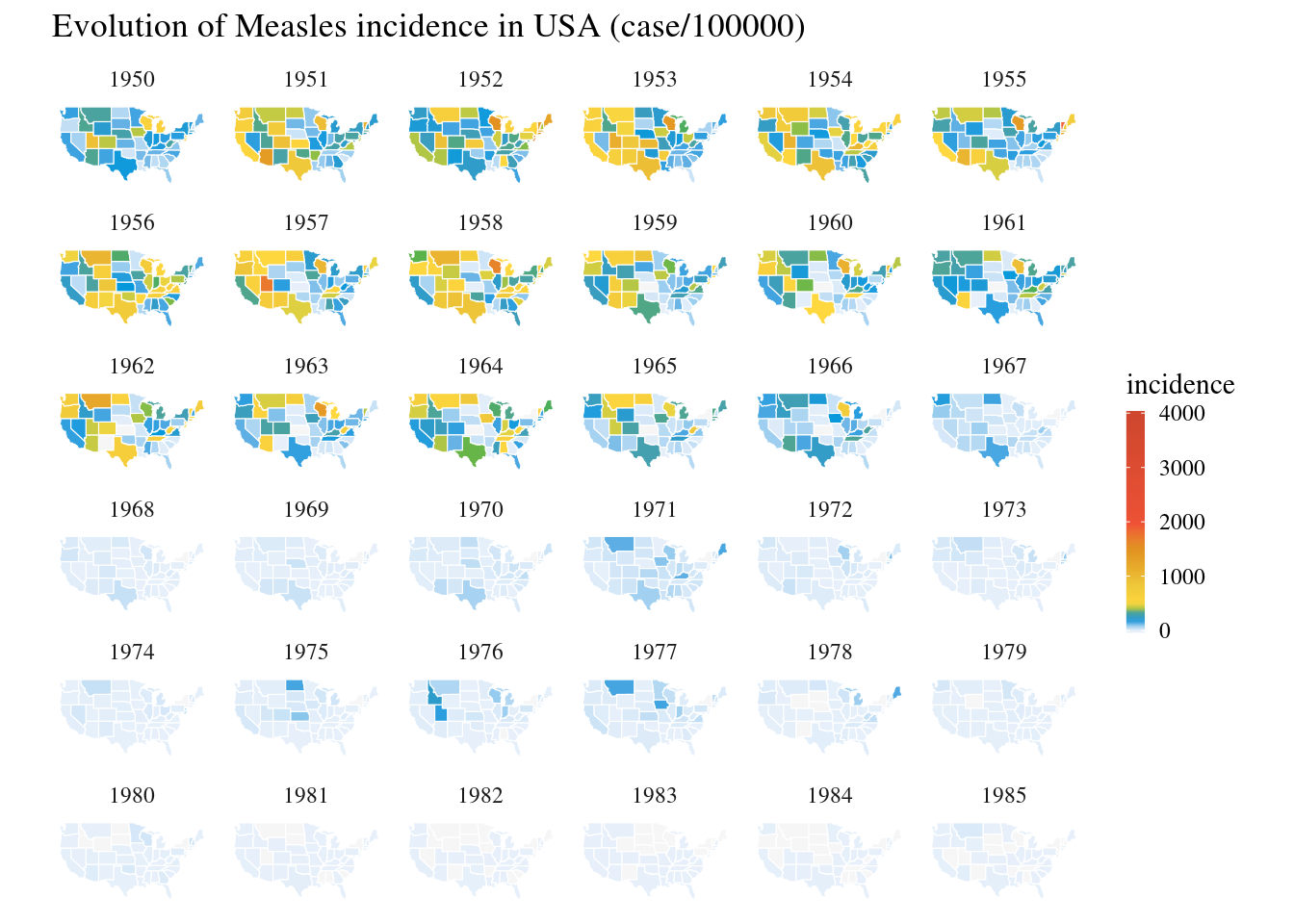 The impact of vaccines, case of Measles in USA